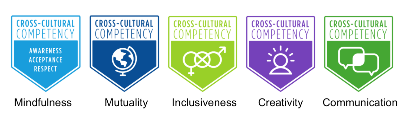 benefits cross cultural competence